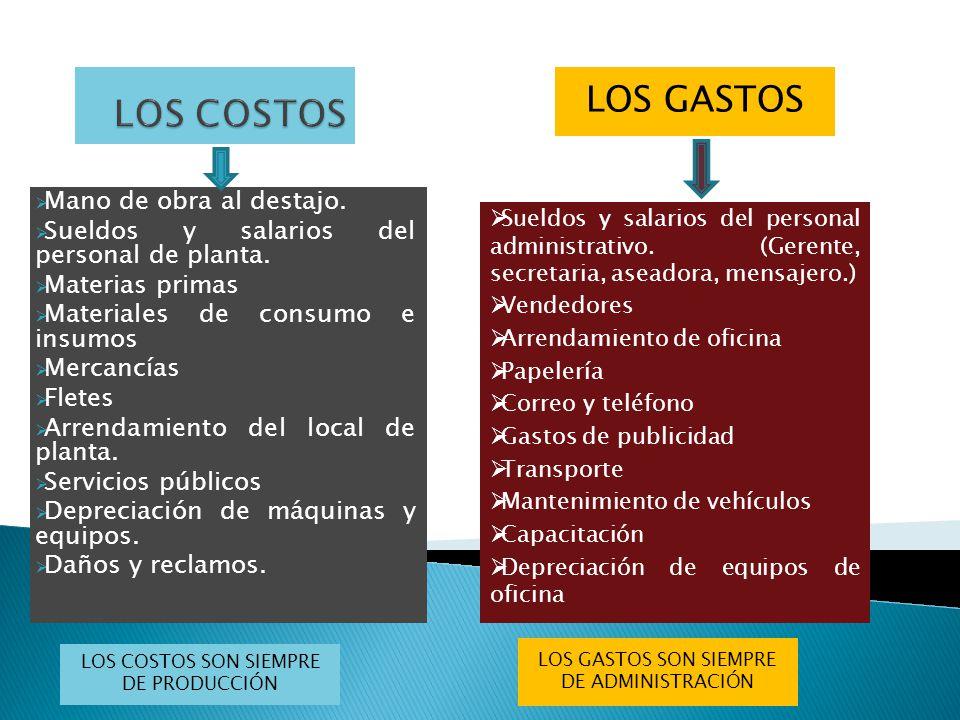Diferencia entre gasto y costo