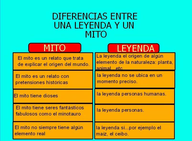 diferencia entre mitos y leyendas